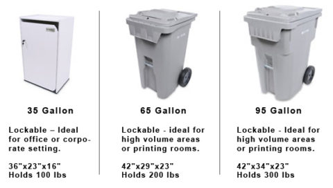 Shredding Container Sizes at A1 Shredding and Recycling